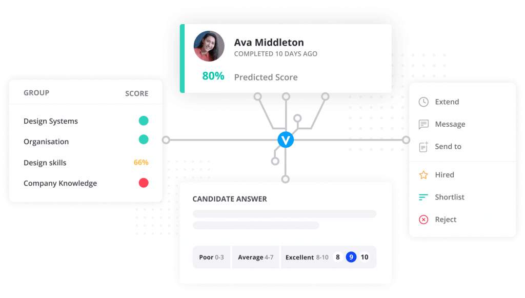 Vervoe helps you screen candidates based on skills, and automate recruiting