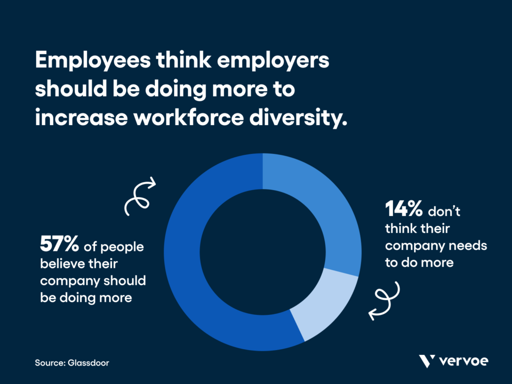 The ultimate guide to diversity hiring 1