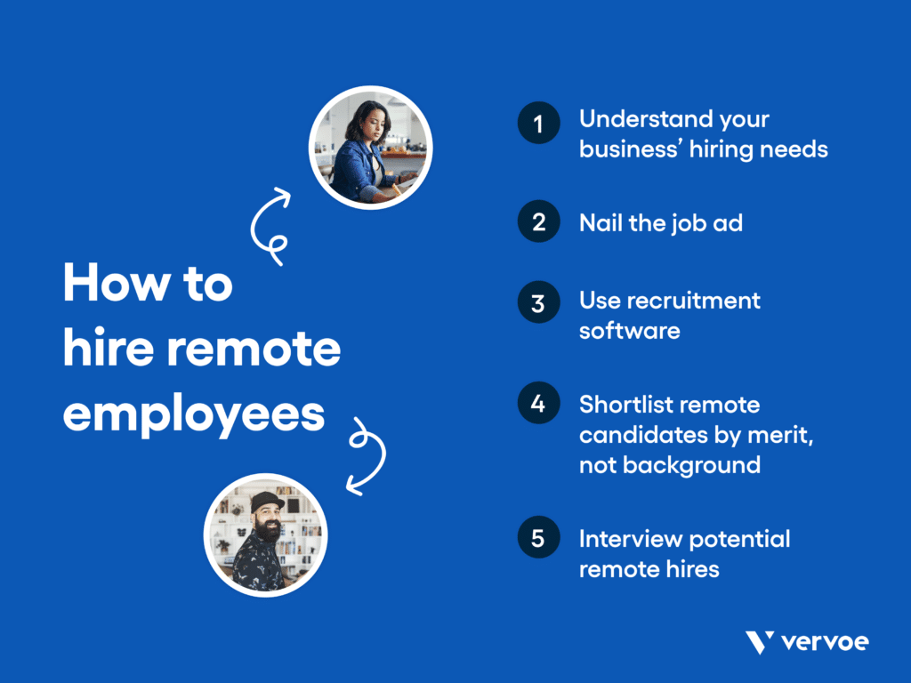 How to hire remote employees: five-step remote job hiring process