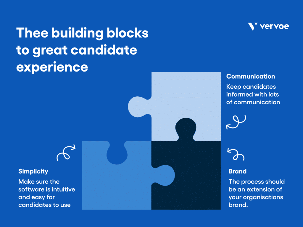 Focus on creating a great candidate experience