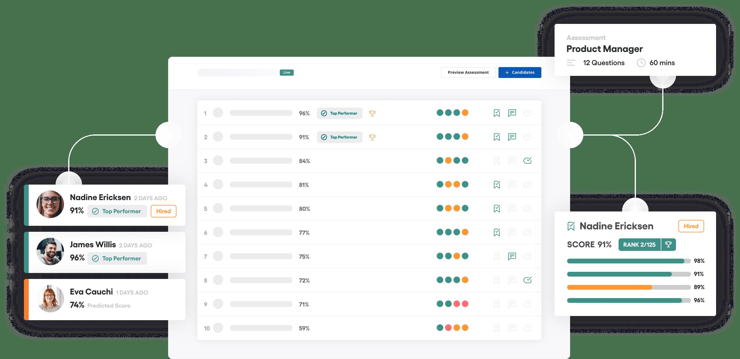 Vervoe features