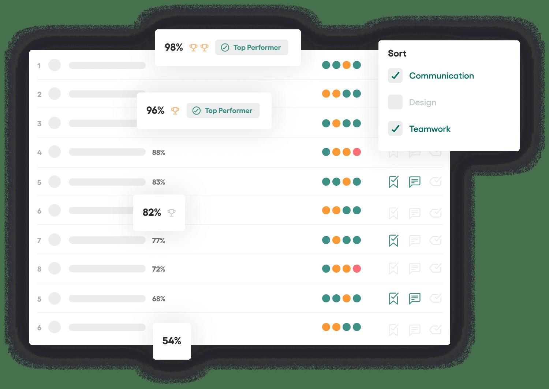 Vervoe select feature