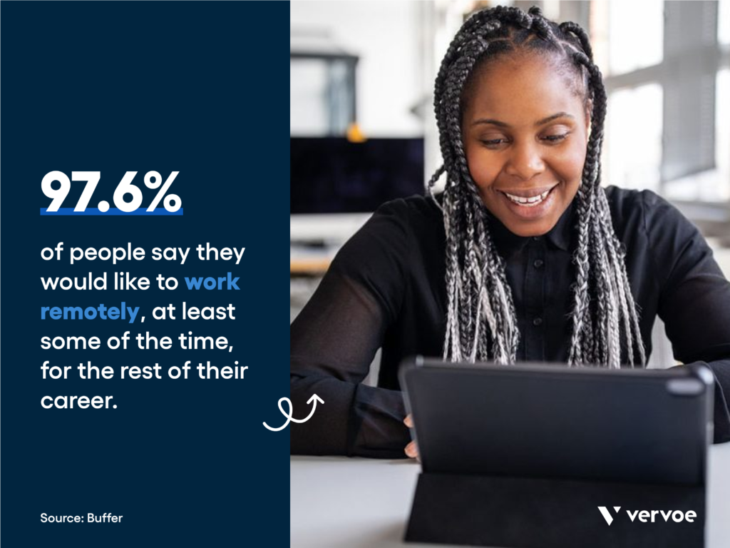 Remote hiring statistics: 97. 6% of workers reported they would like to work remotely, at least some of the time, for the rest of their career.
