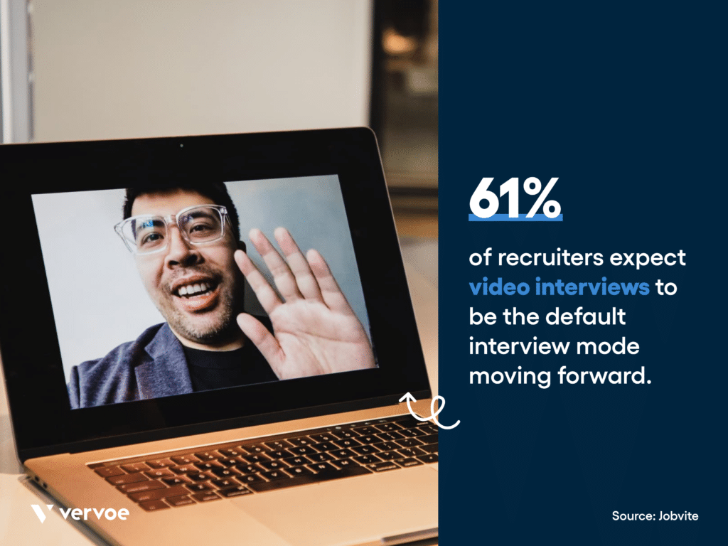 Recruiting trends and talent tech: 61% of recruiters expecting video interviews to be the default interview mode moving forward