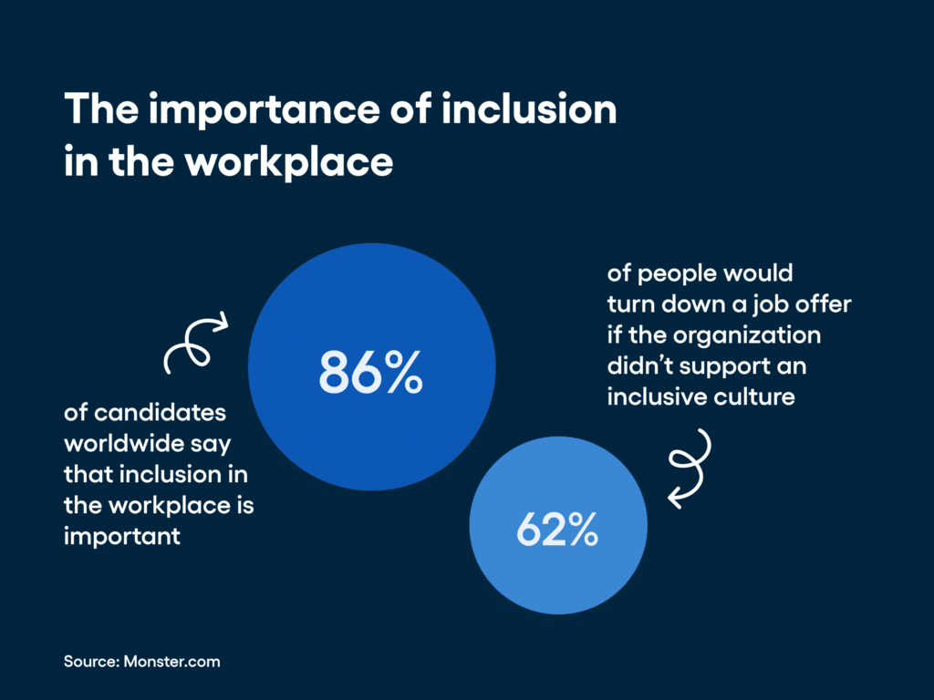 8 inclusive hiring practices you need to adopt today 1