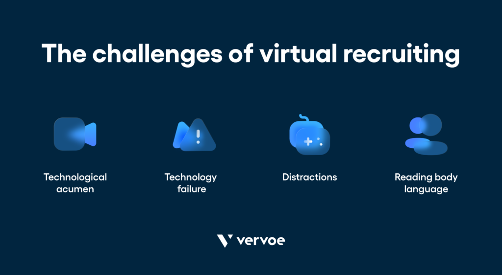 Challenges of virtual recruiting