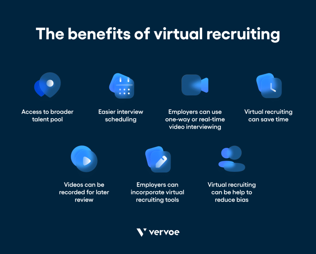 The benefits of virtual recruiting