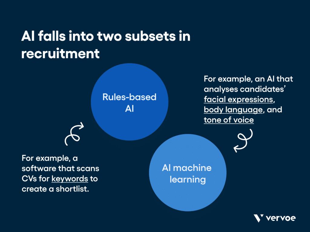Understanding ai in recruitment
