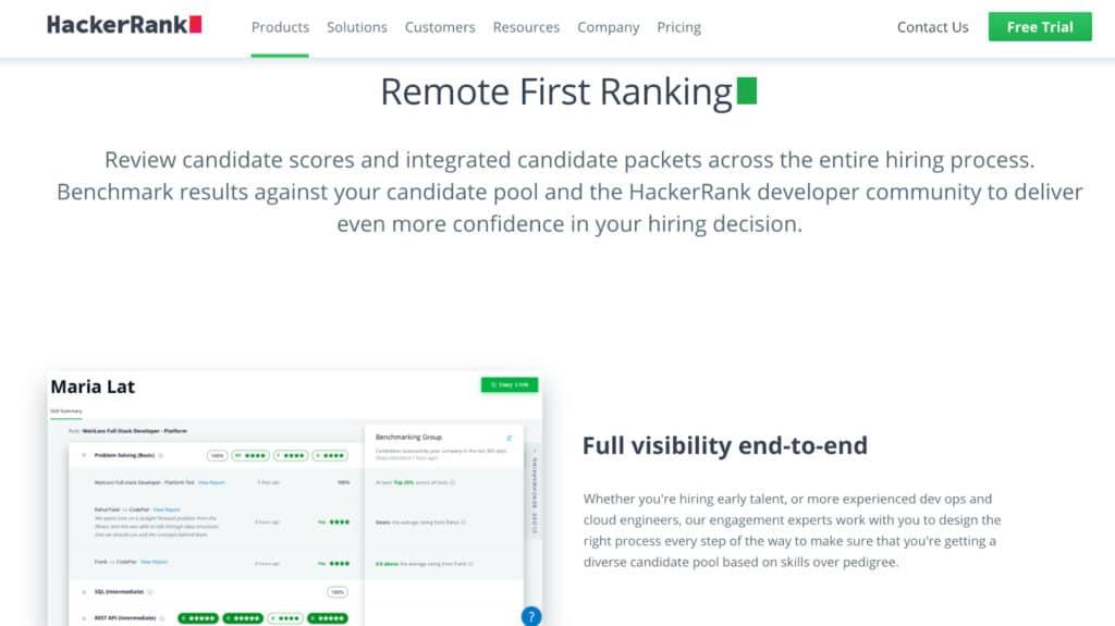 Candidate shortlisting tools hackerrank