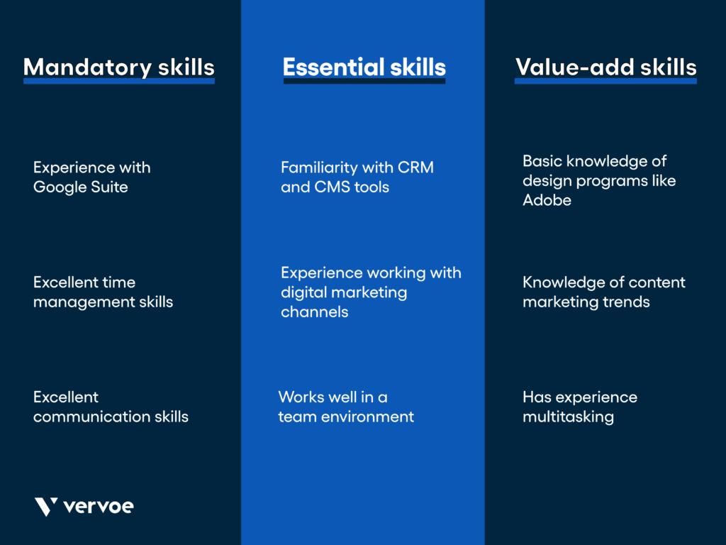 Shortlisting criteria examples
