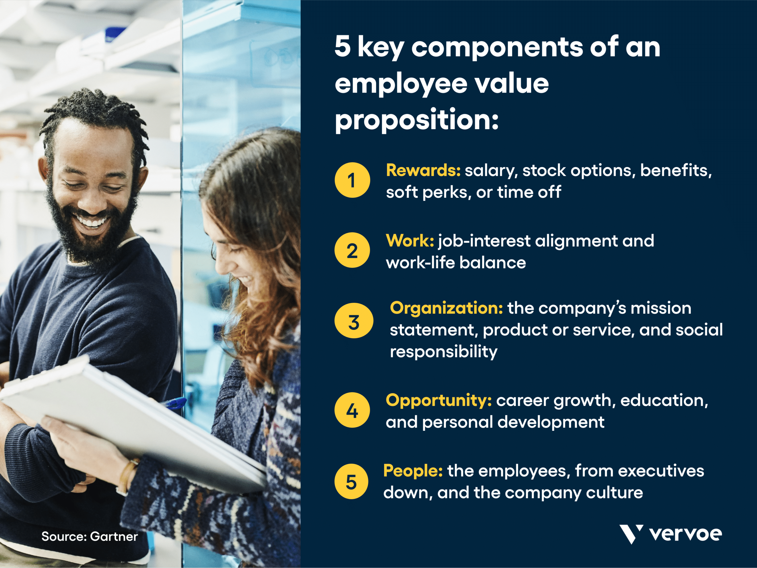A graphic of 5 key components that frame an employee value proposition