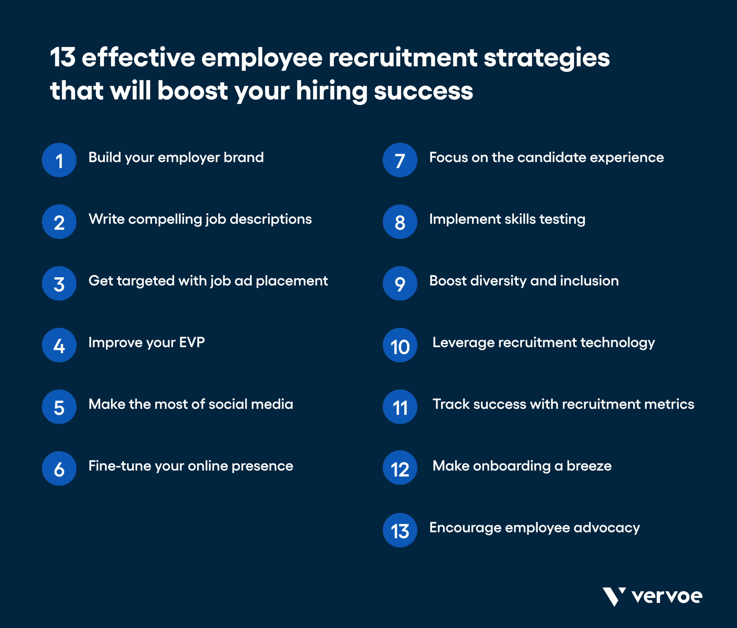 Infographic showing 13 effective employee recruitment strategies to boost hiring success