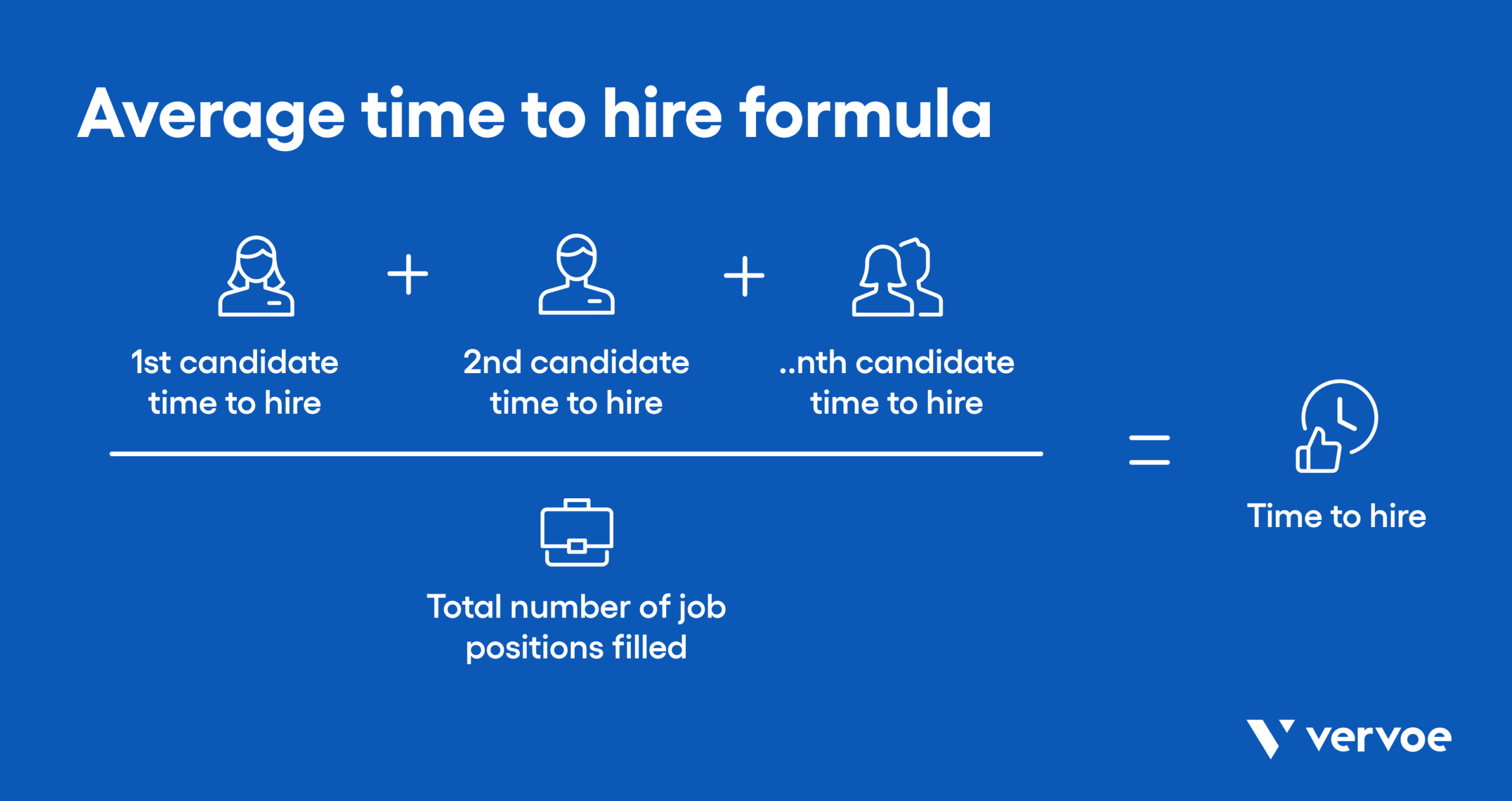 Infographic showing formula to calculate average time to hire