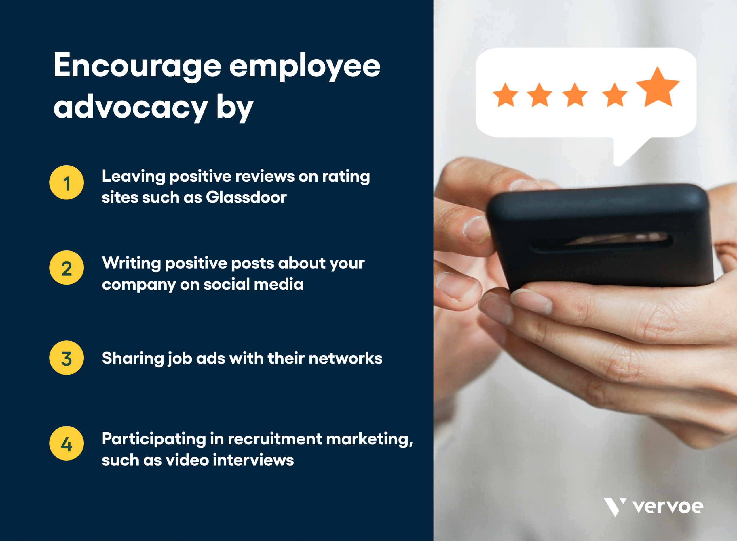 Infographic showing how to encourage employee advocacy