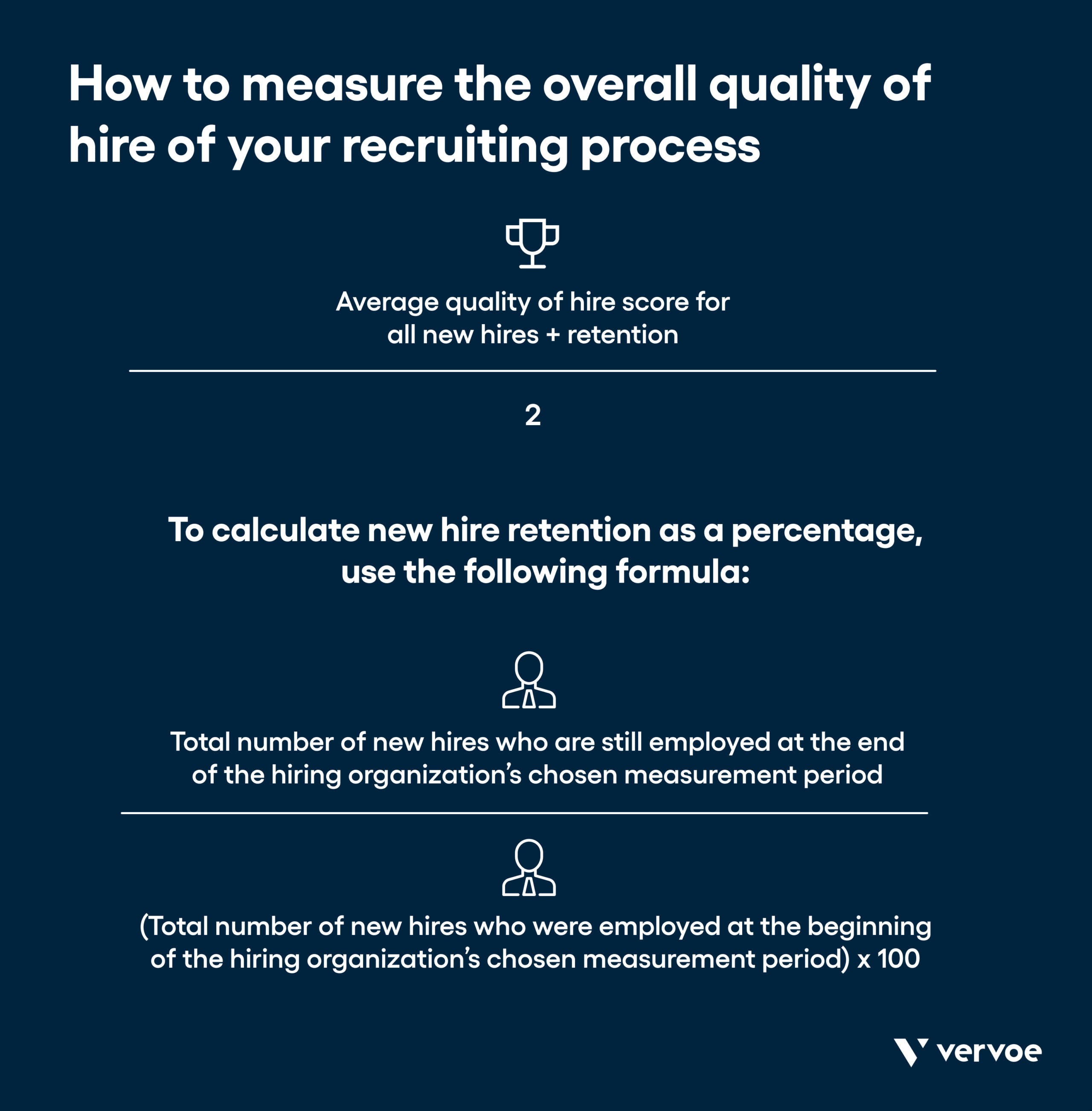 Infographic showing how to measure overall quality of hire