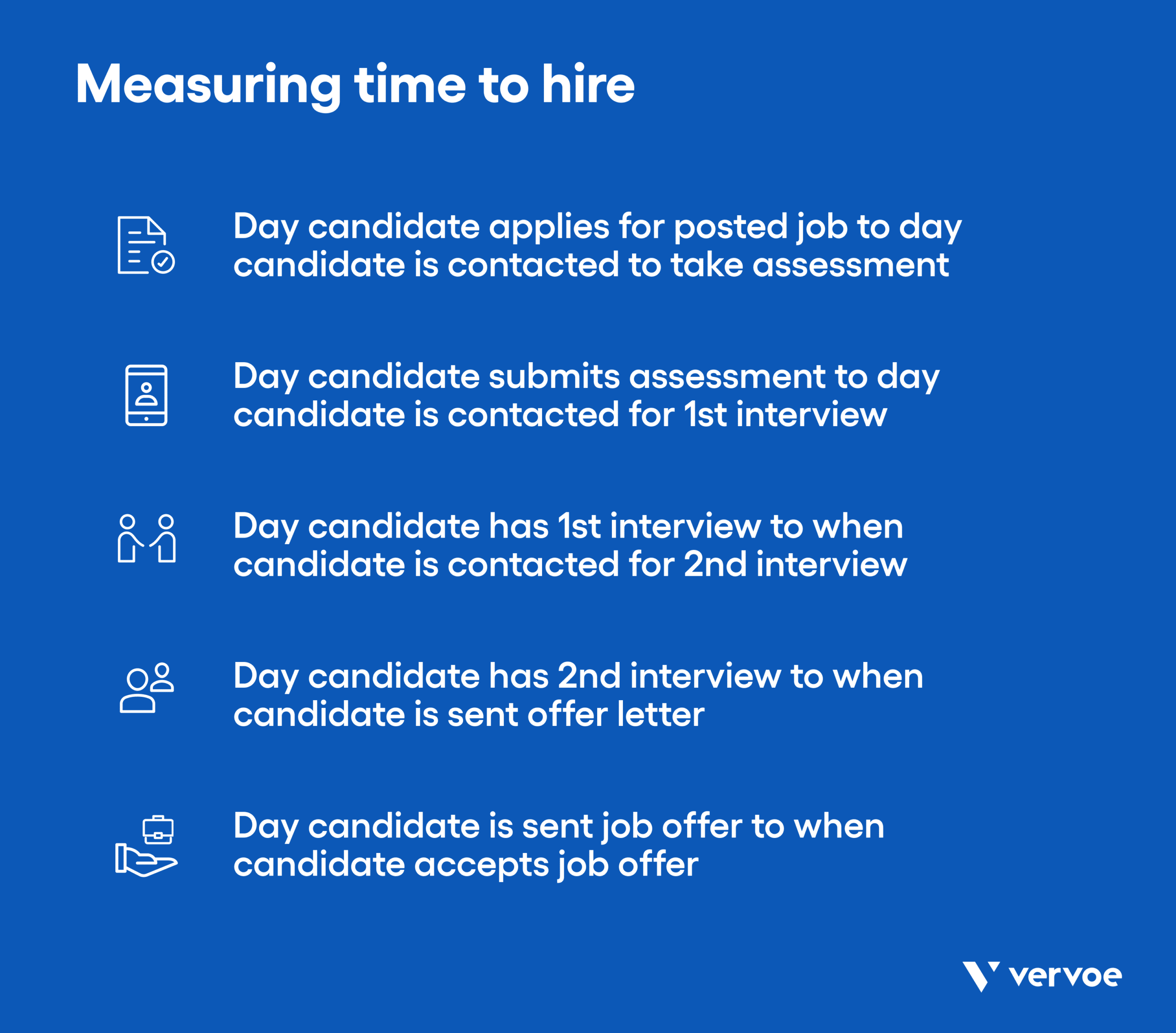 Infographic showing different ways to measure time to hire
