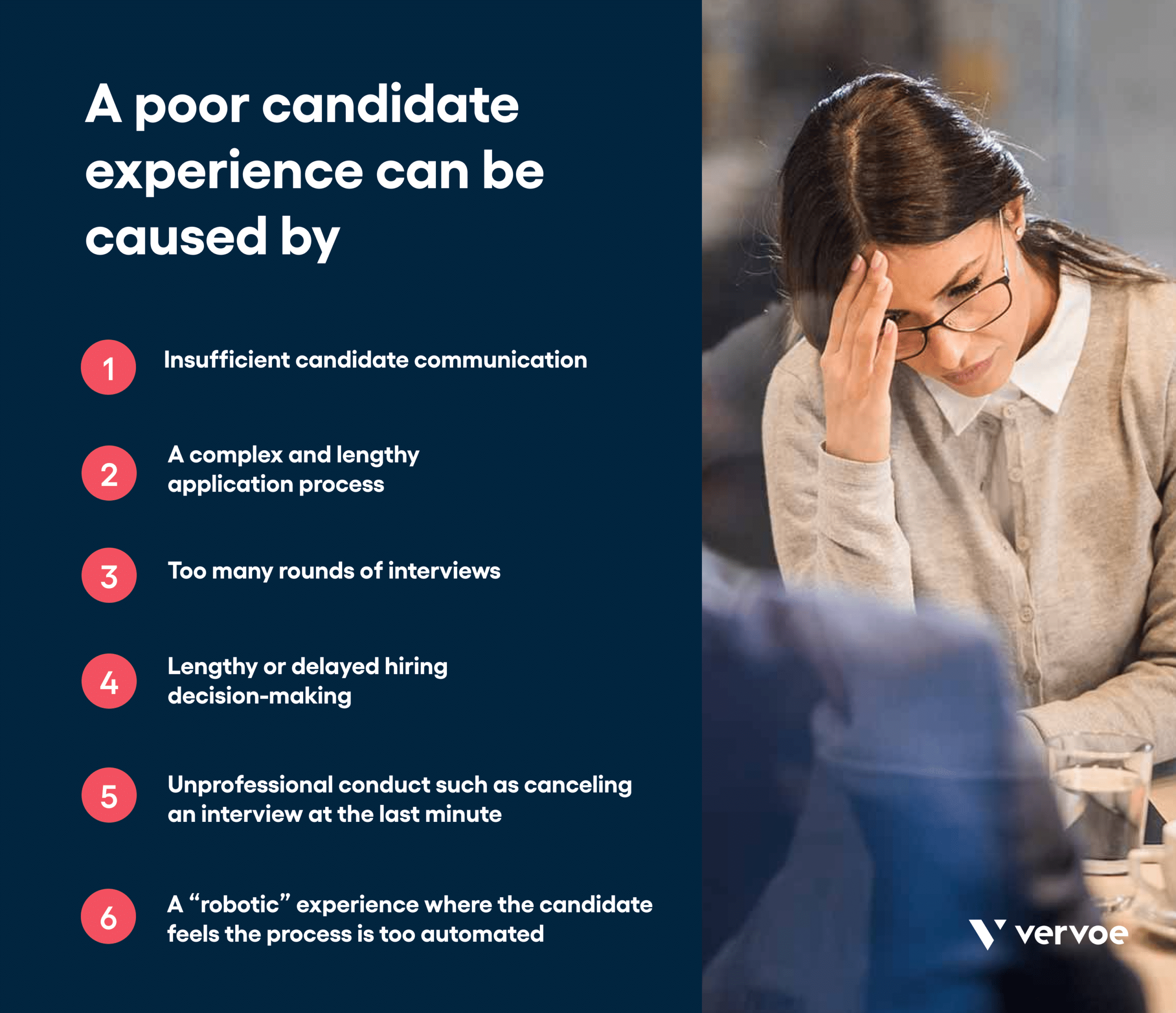 Infographic showing what can cause a poor candidate experience