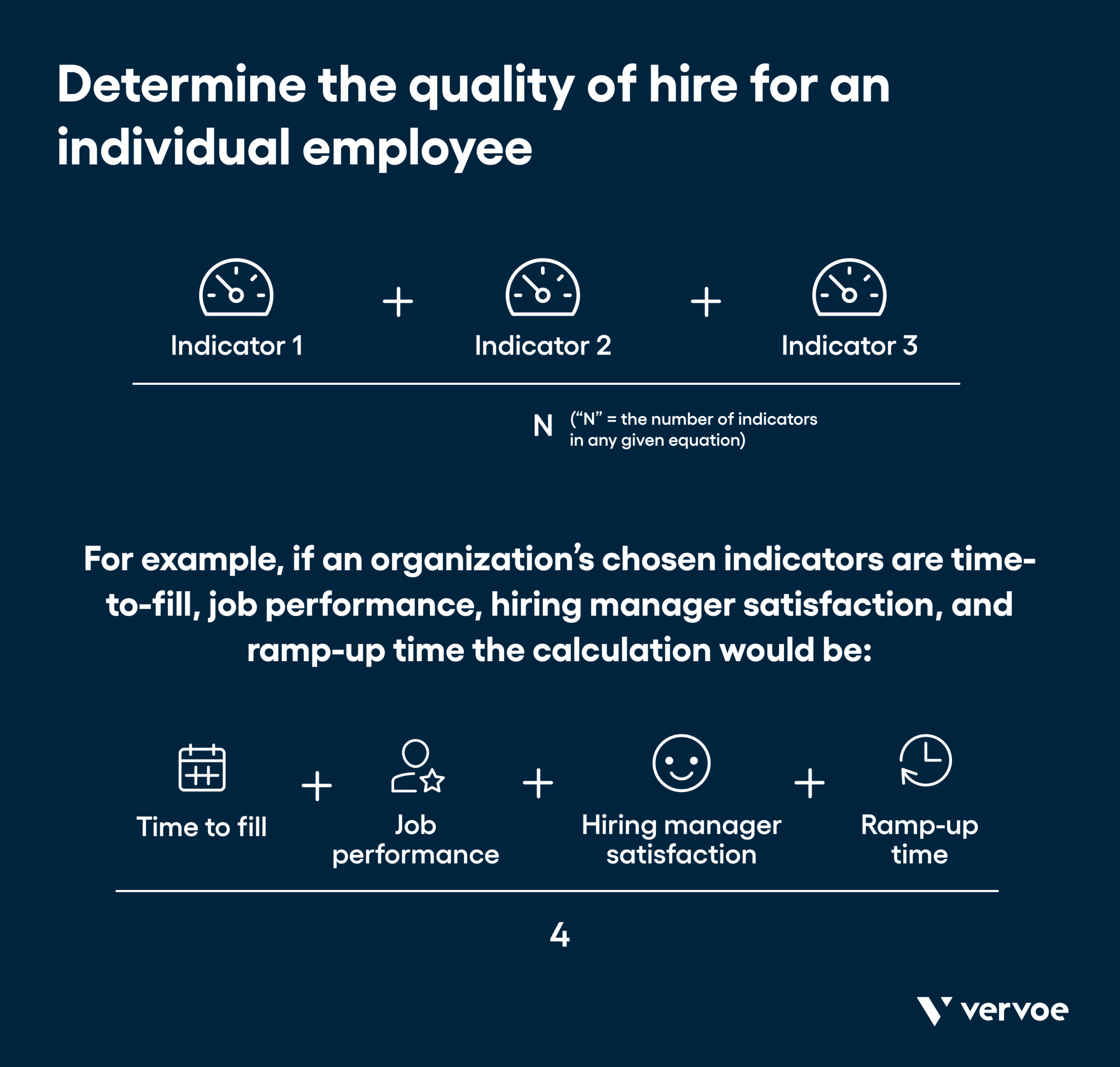 Infographic showing how to calculate quality of hire for an individual employee