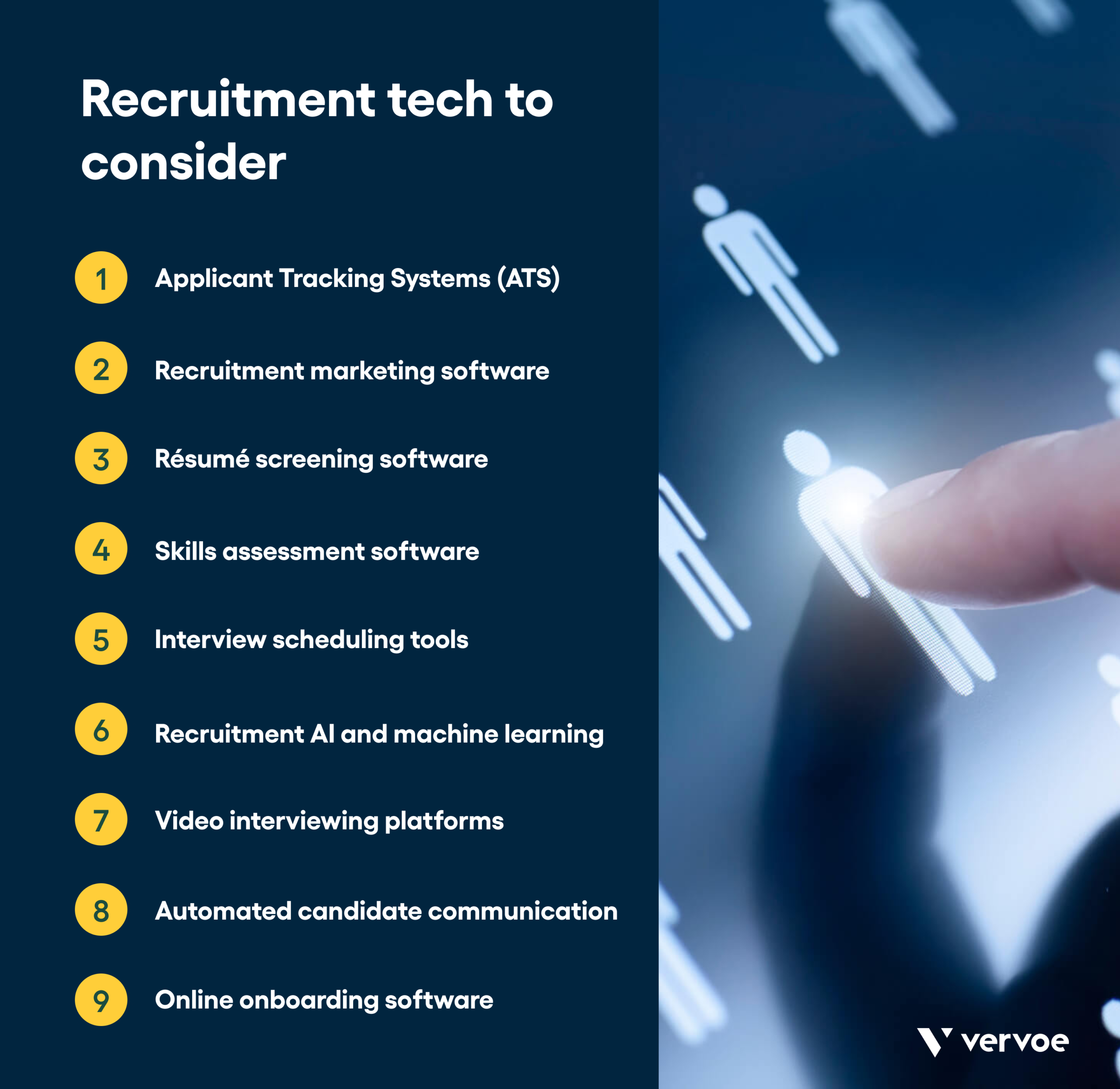 Infographic showing recruitment tech to consider