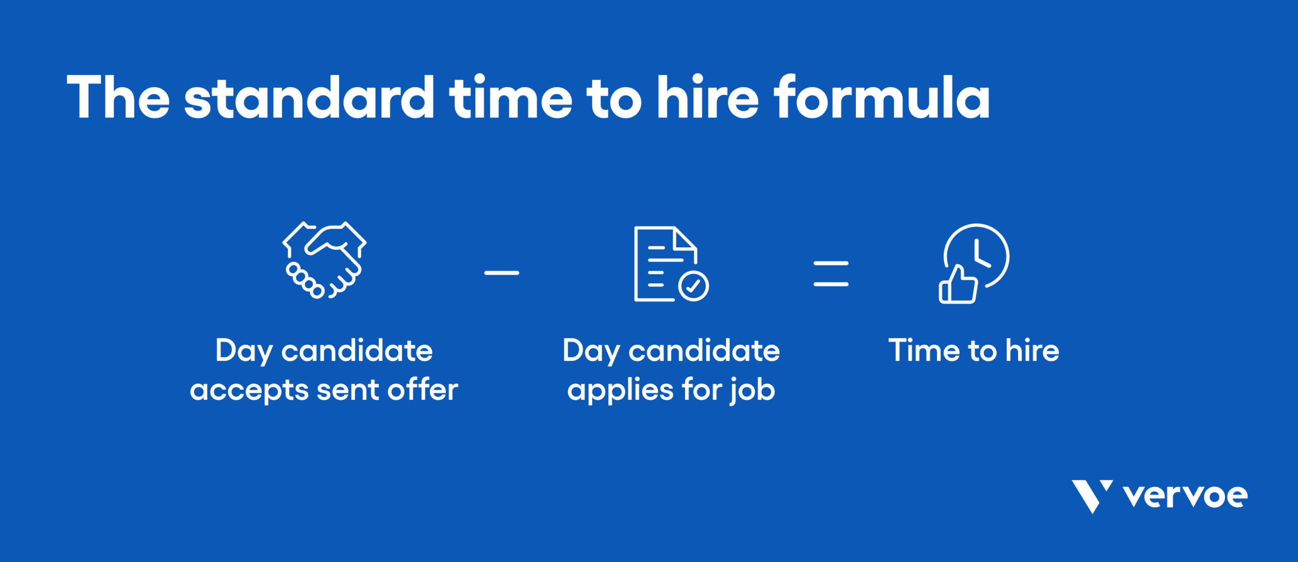 Infographic showing standard time to hire formula