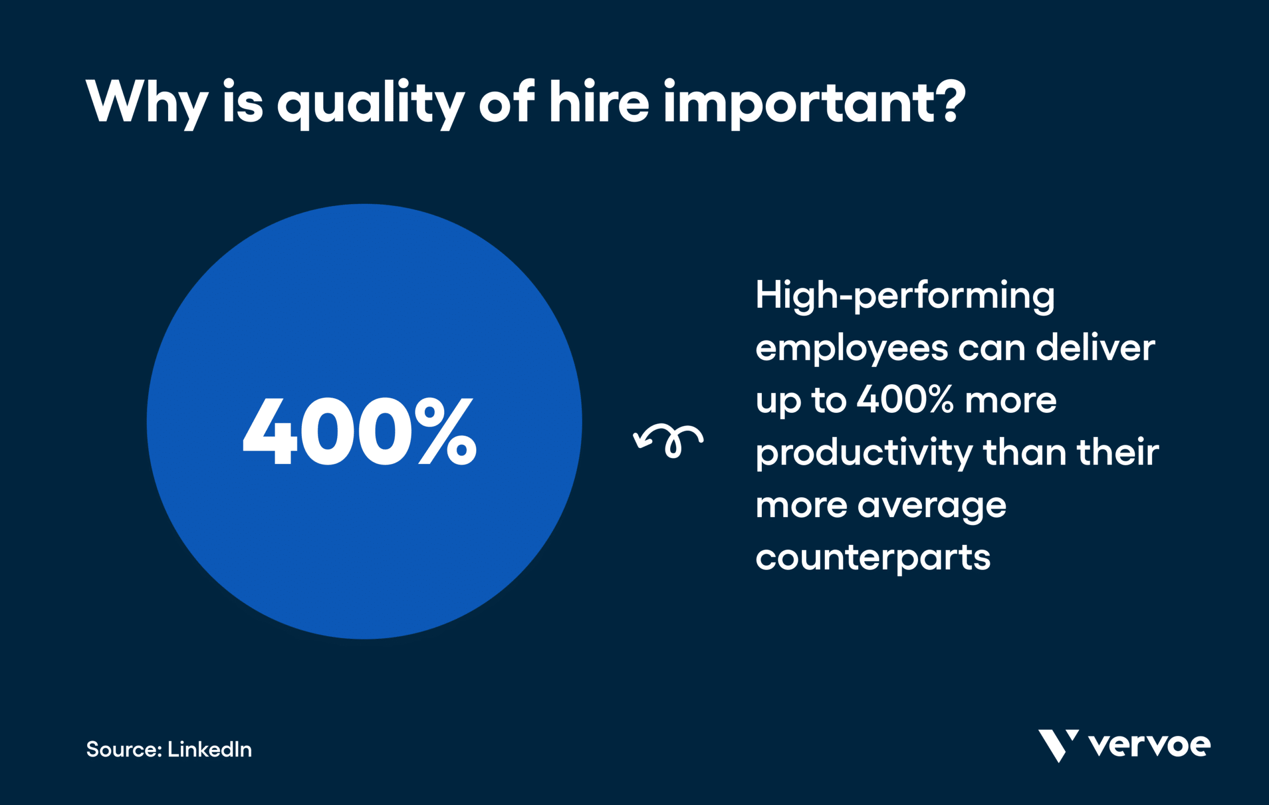 Infographic showing why quality of higher is important