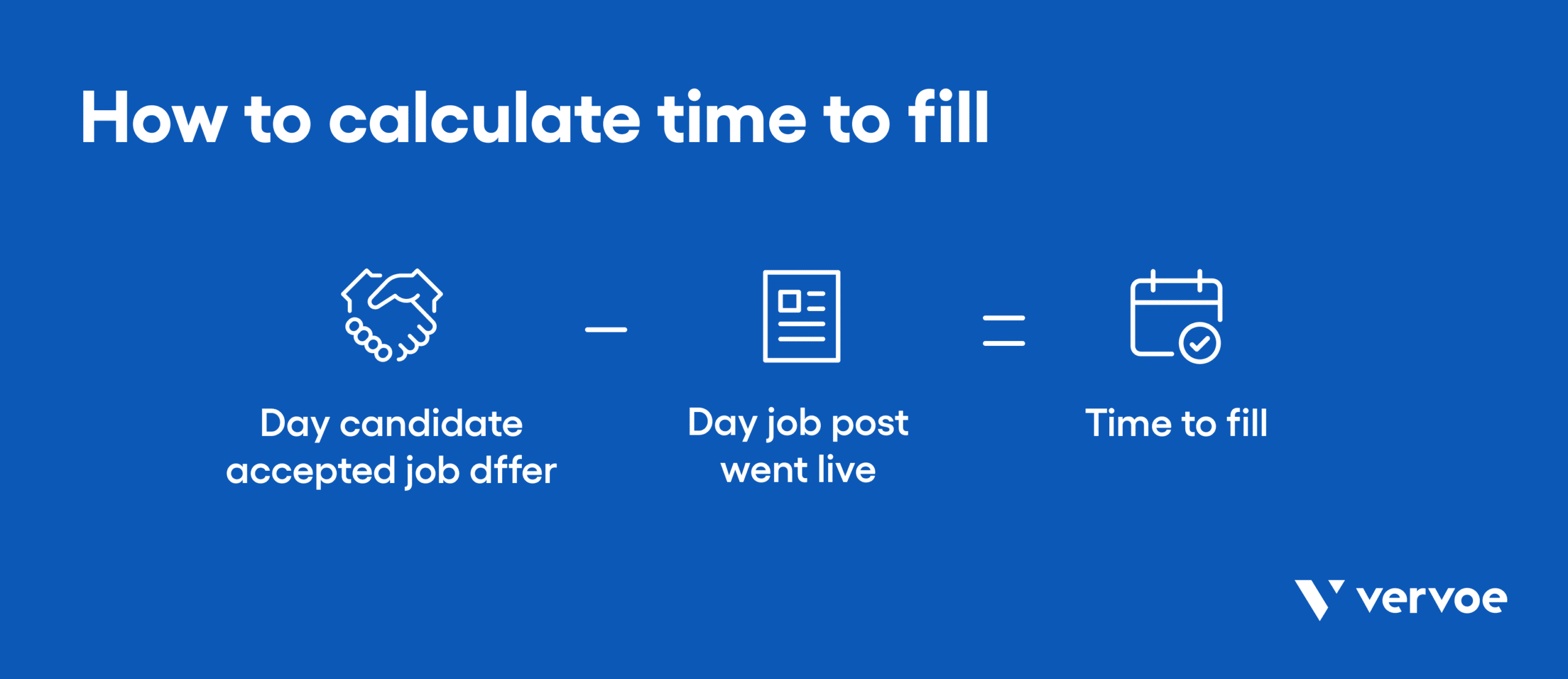 Infographic showing how to calculate time to fill