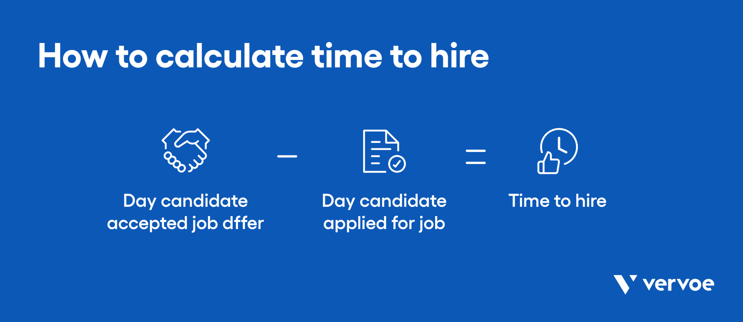 Infographic showing how to calculate time to hire