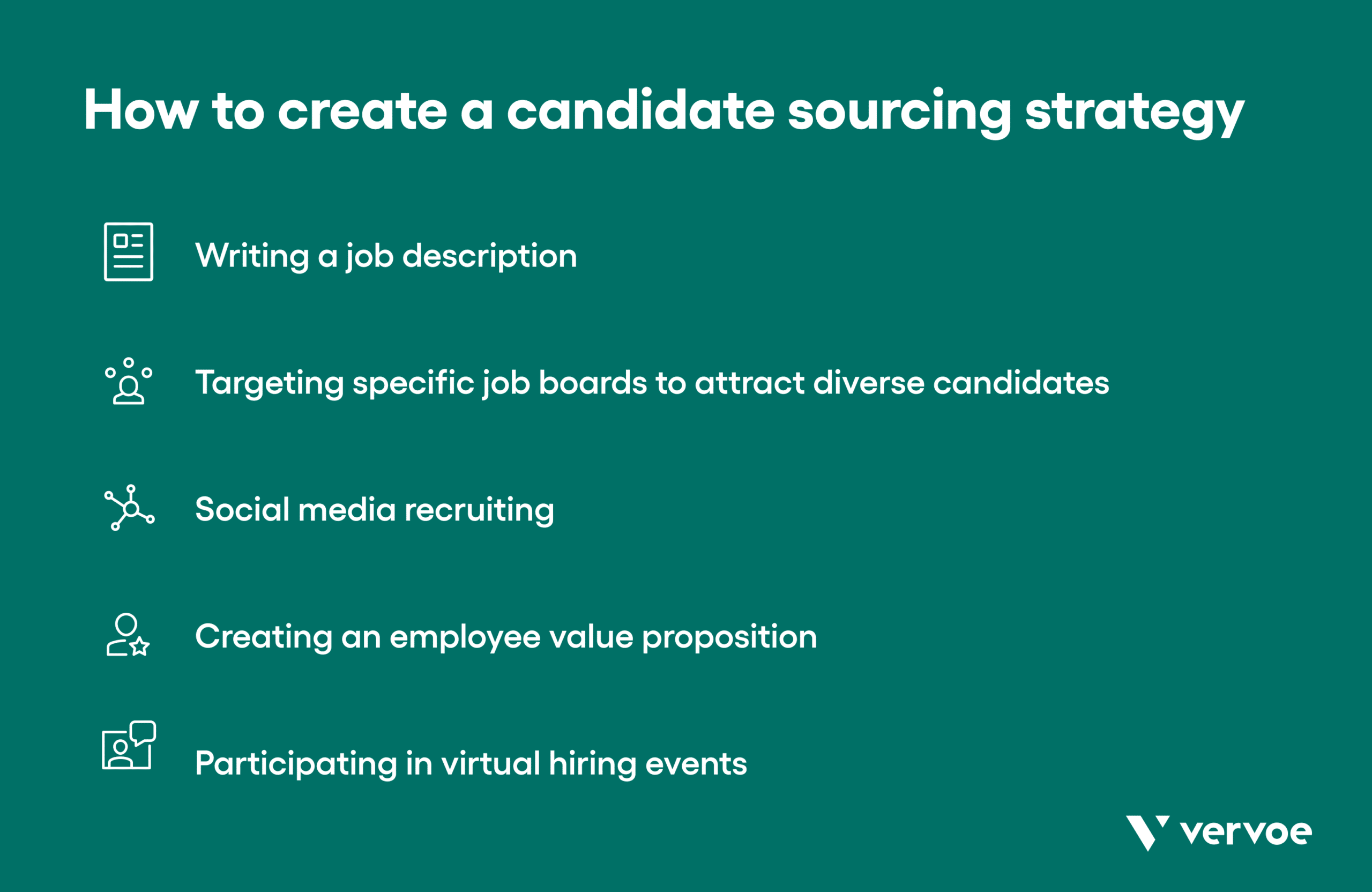 Graphic showing how to create a candidate sourcing strategy