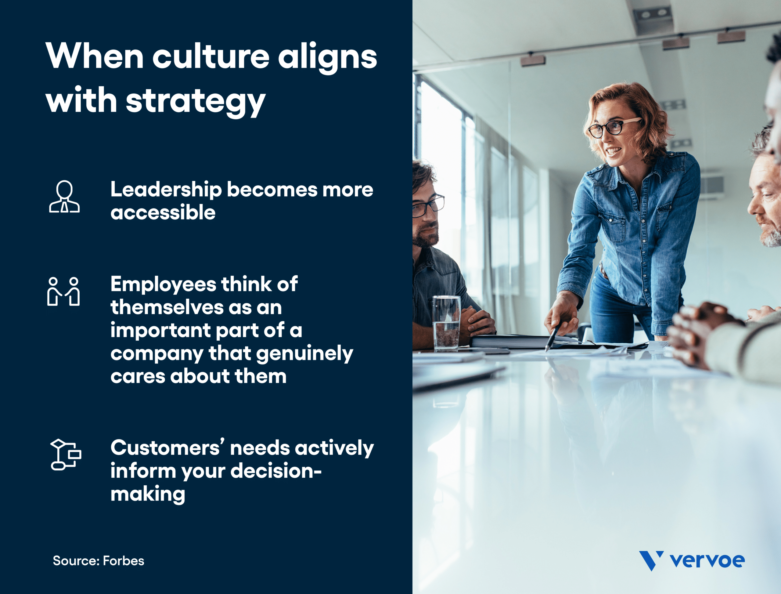 Infographic showing the benefits of culture aligning with strategy