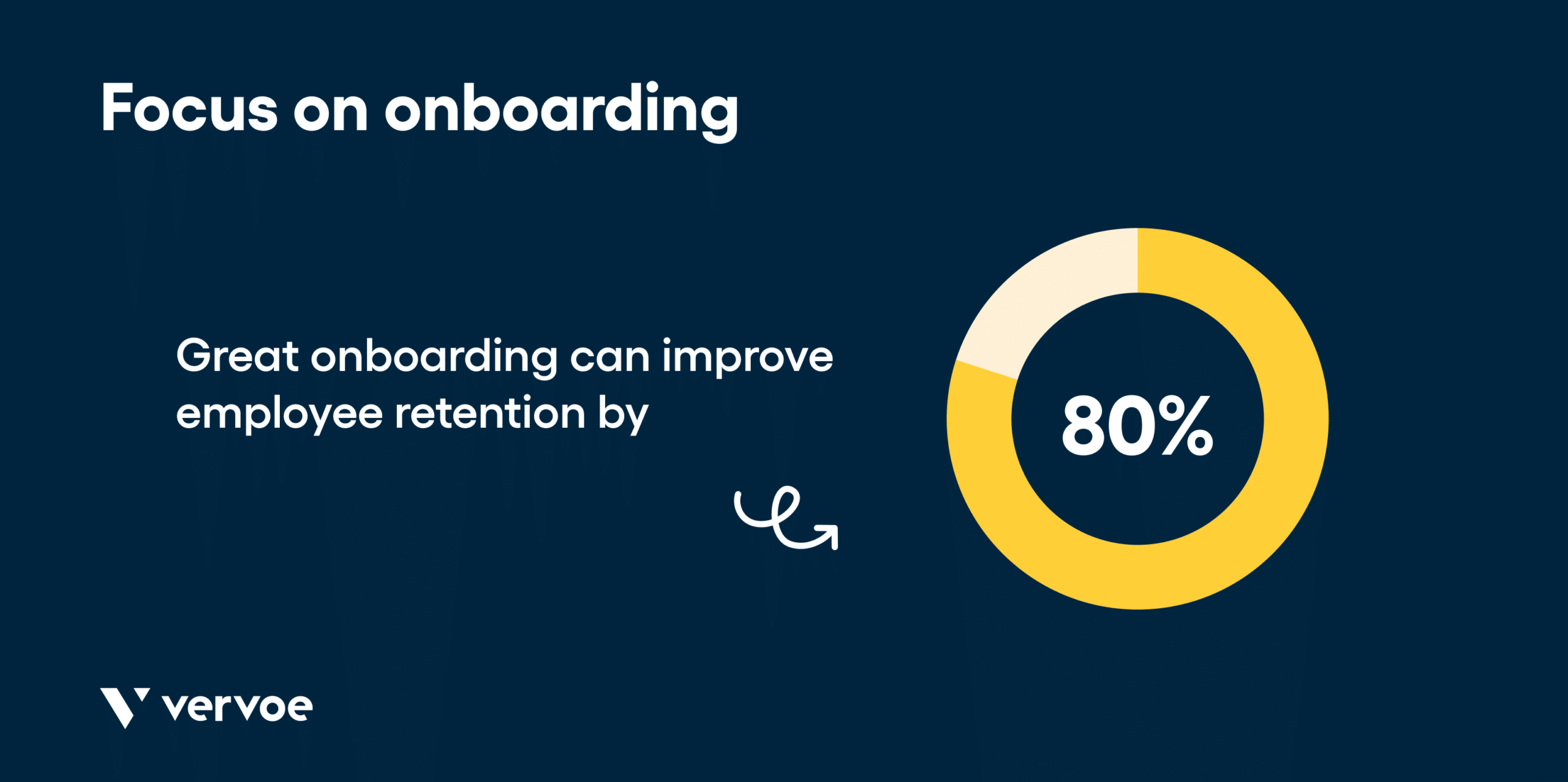Graphic showing benefits of focusing on onboarding