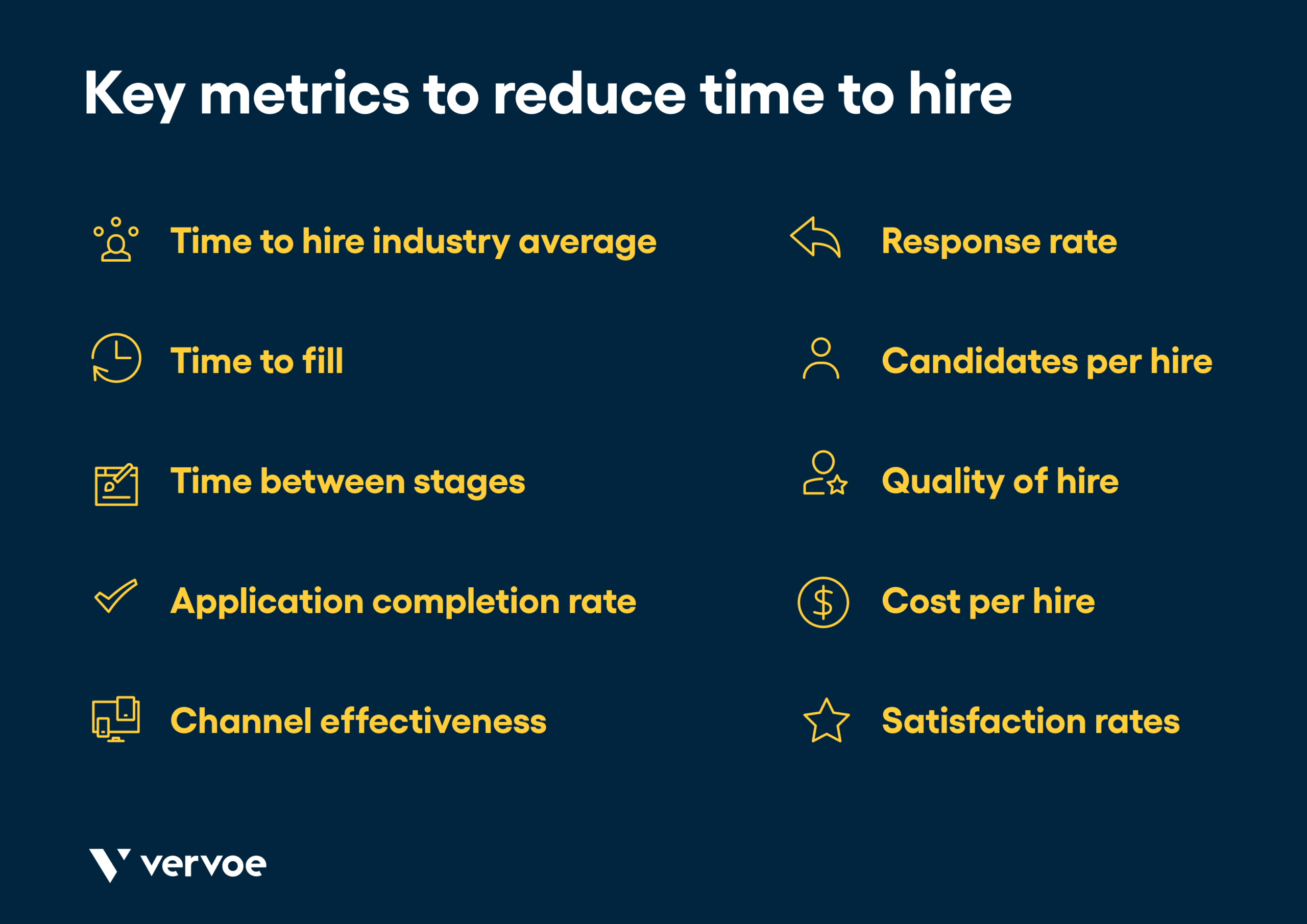 Infographic showing key metrics to reducing time to hire