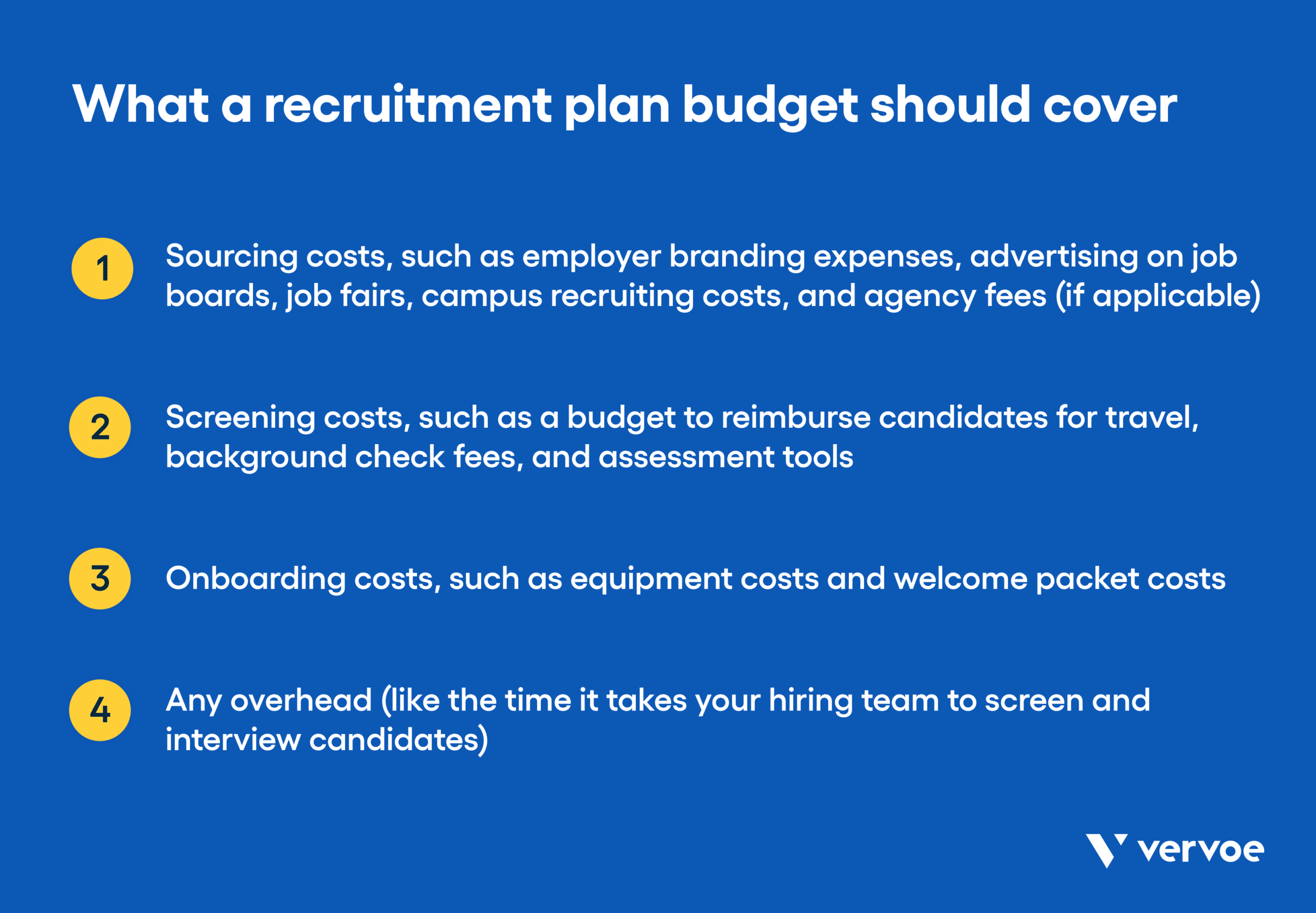 Graphic showing what a recruitment plan budget should cover