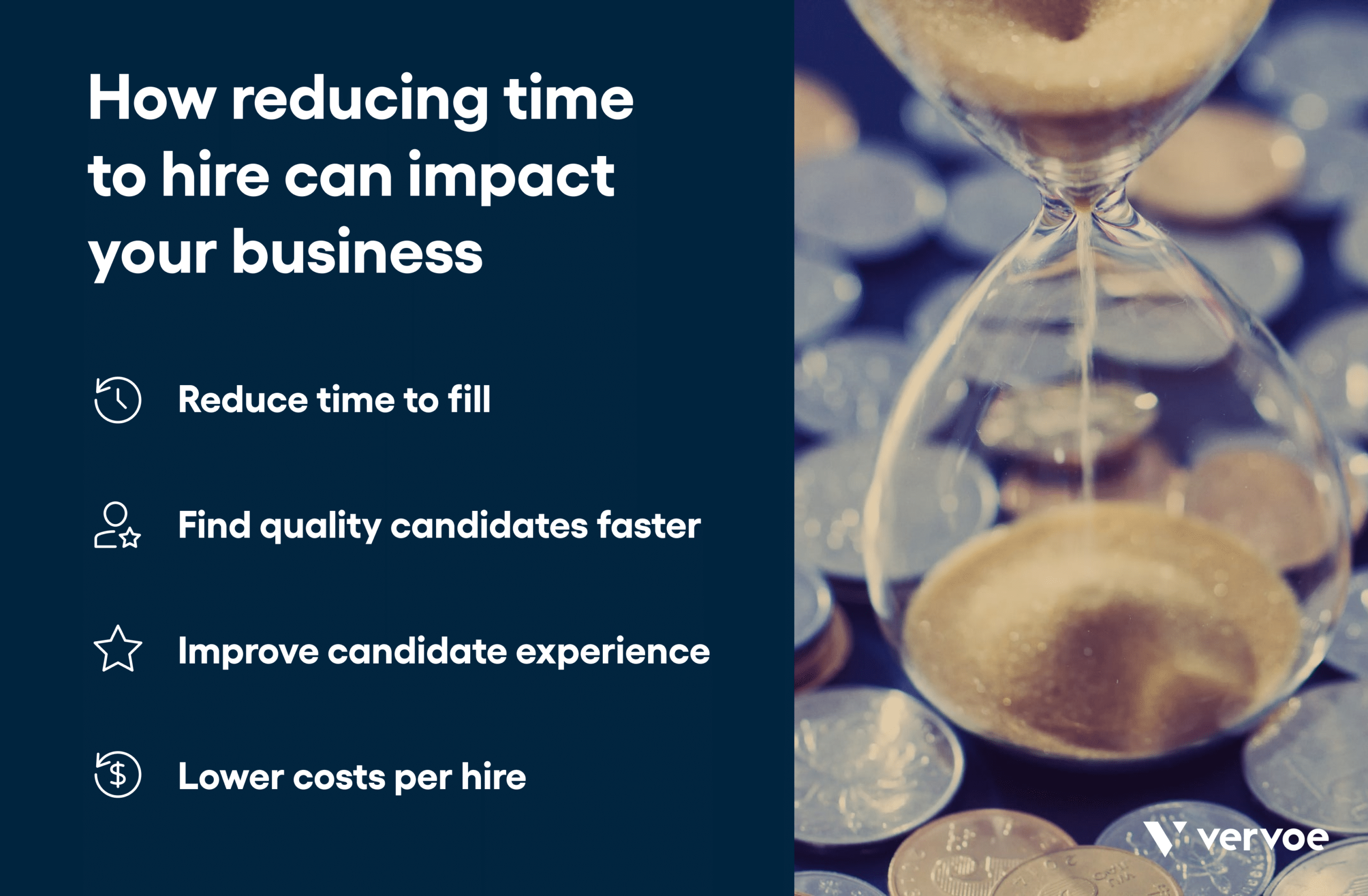 Infographic showing how reducing time to hire can impact your business