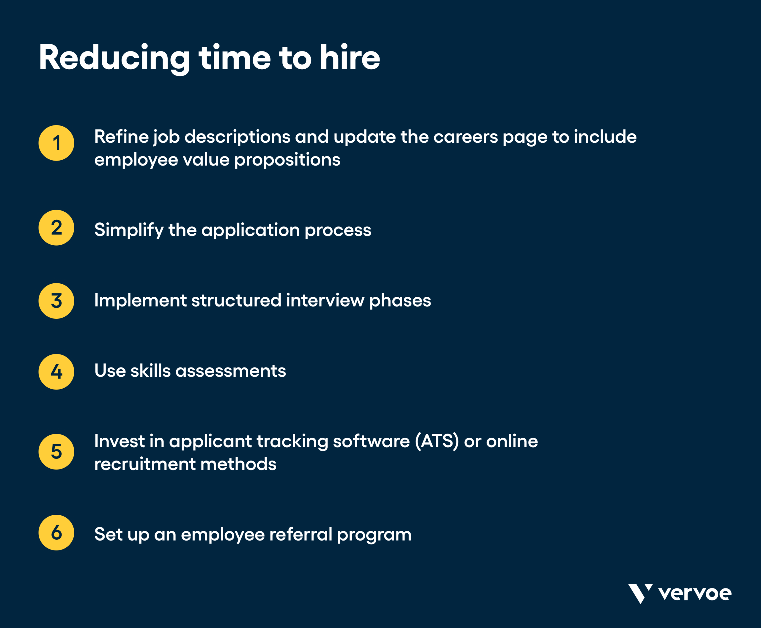 Graphic showing how to reduce time to hire